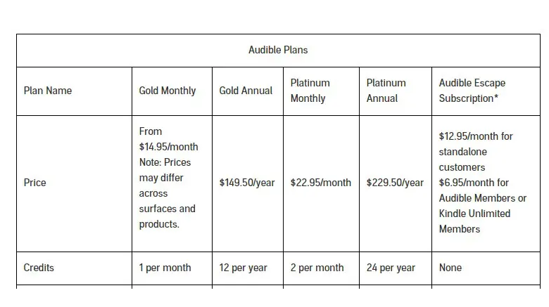 Audible Membership Plans Pricing. How Much Audible Cost